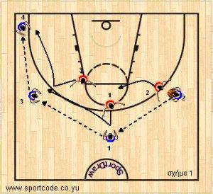 3players_zone23_drill_01.jpg
