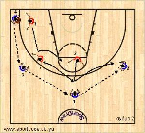3players_zone23_drill_01a.jpg