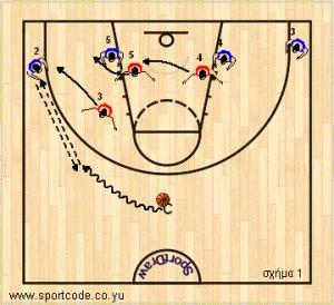 3players_zone23_drill_02.jpg