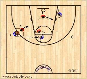 3players_zone23_drill_04.jpg