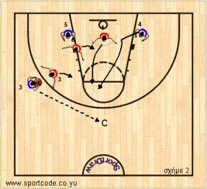 3players_zone23_drill_05a.jpg