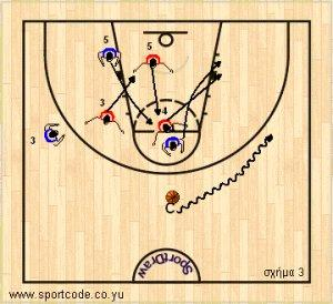 3players_zone23_drill_05b.jpg