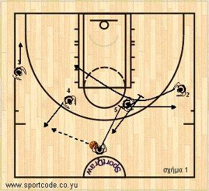euroleague2010_11_fenerbacher_form14_01a