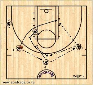 euroleague2010_11_fenerbacher_form14_01b