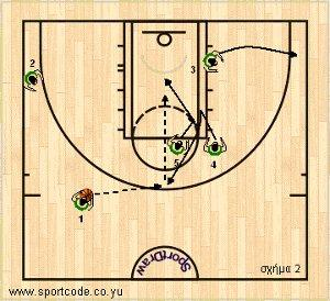 euroleague2010_11_pao_stack_01b
