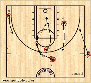 euroleague2010_11_playbook_olympiacos_sideout_01b