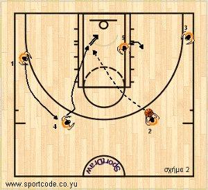 euroleague2010_11_playbook_roma_sideout_01b