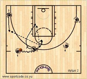 euroleague2010_11_prokom_form122_01b