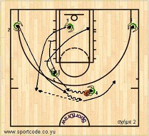 mundobasket_offense_plays_form122_australia_01b