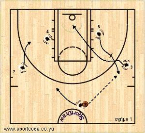 mundobasket_offense_plays_form122_china_01a