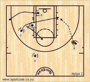 mundobasket_offense_plays_form122_china_01b