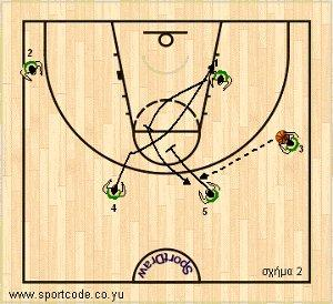 mundobasket_offense_plays_form122_slovenia_01b