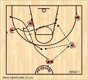 mundobasket_offense_plays_form122_turkey_01a
