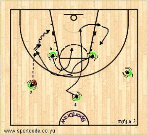 mundobasket_offense_plays_form131_brazil_01b