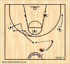 mundobasket_offense_plays_form131_lithuania_01a