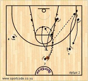 mundobasket_offense_plays_form131_lithuania_01b