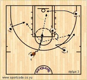 mundobasket_offense_plays_form131_puertorico_01c