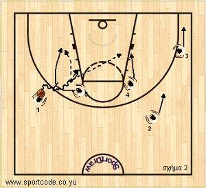 mundobasket_offense_plays_form131_serbia_01b