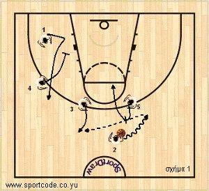 mundobasket_offense_plays_form131_serbia_02a