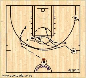 mundobasket_offense_plays_form14_spain_01b