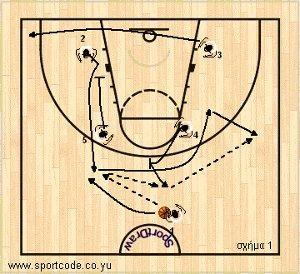 mundobasket_offense_plays_formb_argentina_01a
