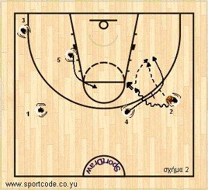 mundobasket_offense_plays_formb_argentina_01b