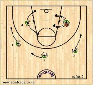 mundobasket_offense_plays_formbx_lithuania_01b