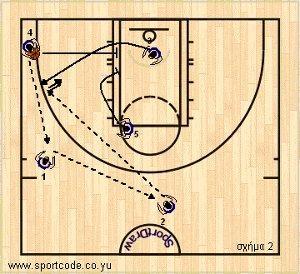 mundobasket_offense_plays_vszone_argentina_01b
