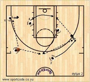 mundobasket_offense_plays_vszone_lithuania_01b
