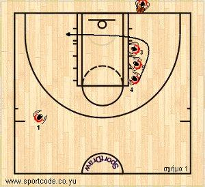 mundobasket_offense_special_situation_baseout_turkey_02a