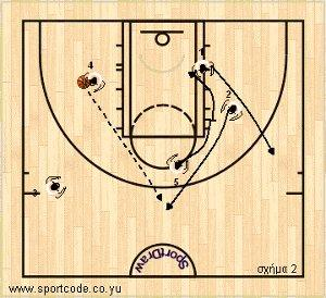 women_mundobasket2010_offense_plays_form131_hellas_01b