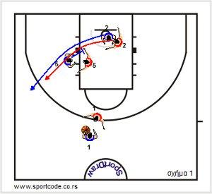 3players mtm drill 09a