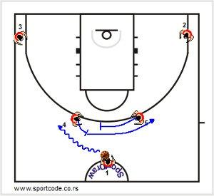 Basket teams Euroleague 2016 17 playbook Unics 122 01 01